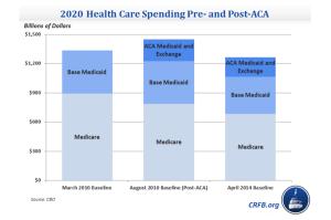 01-aca-2020-spending.w529.h352.2x